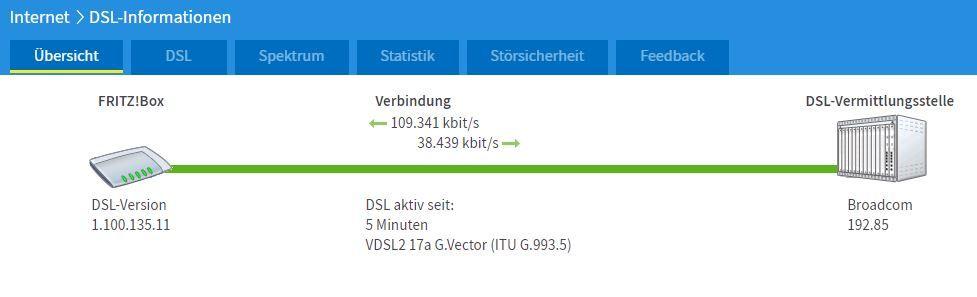 Fehler 691 Vodafone