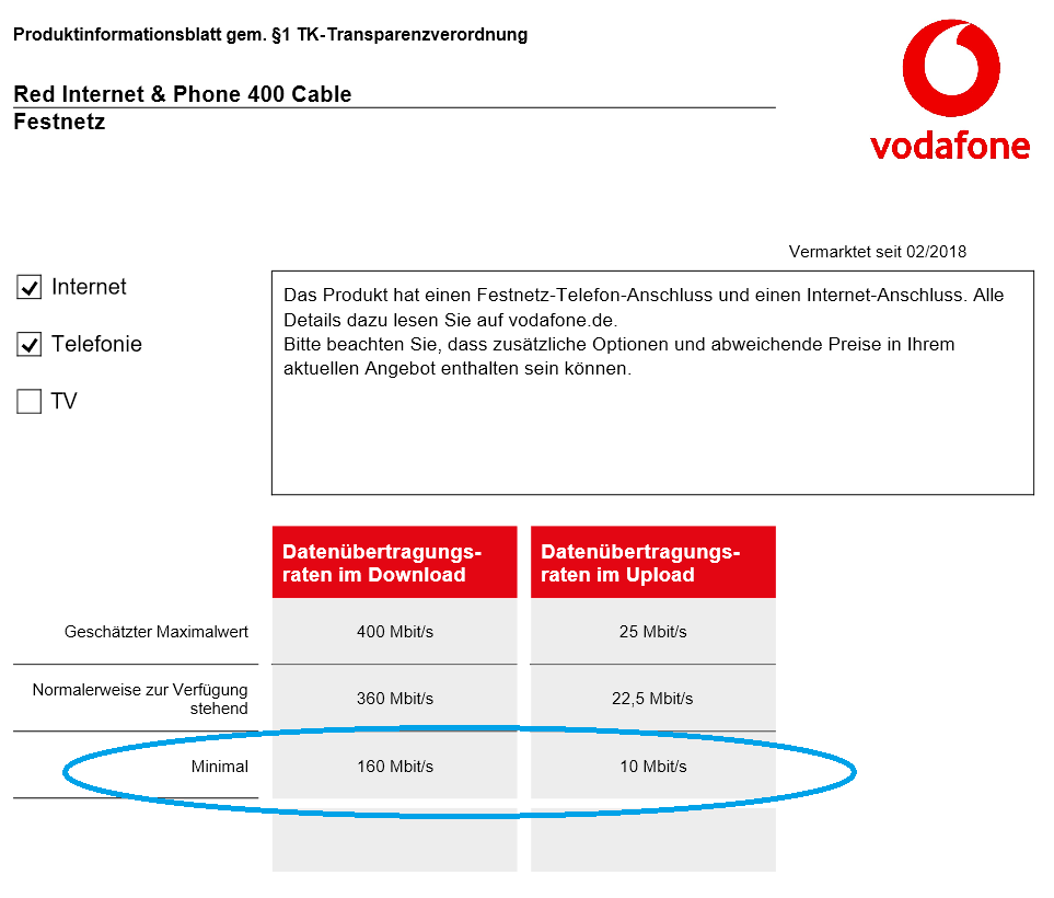 vodafone-red-internet-and-phone-400-cable.png