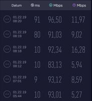 190122_2021_Speedtest.JPG