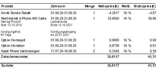 Gelöst: Können wir auf Cable Max 1000 für 39,99€ upgraden ...