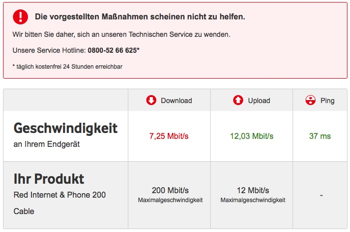 Geschwindigkeit per Telefon Baltische Datierung