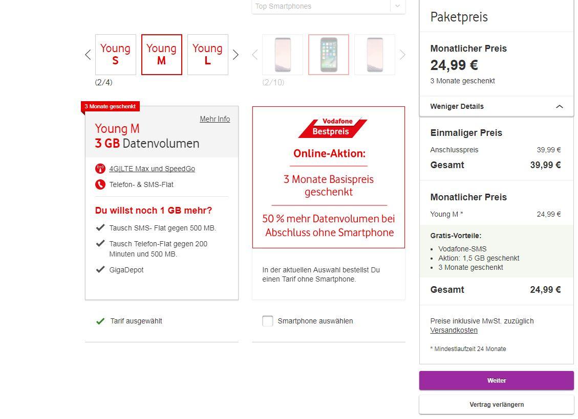 Vodafone Vertrag Verlängern Mit Online Aktion Vodafone Community