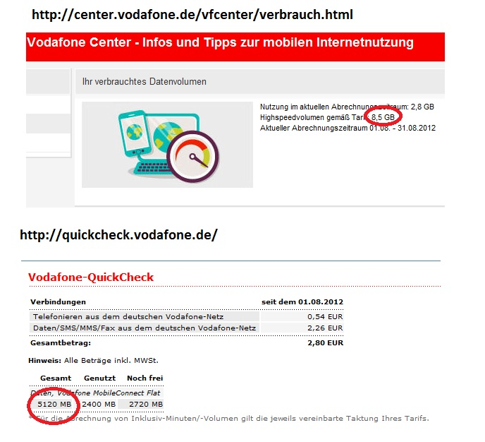 volumenerh hung von 5 gb auf 8 5 gb hab ich was v vodafone community. Black Bedroom Furniture Sets. Home Design Ideas